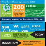cobol-infographic-sml