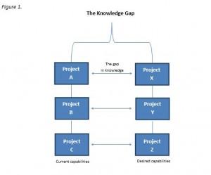 KnowledgeGapFig1