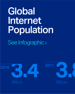 global internet population, infographic
