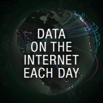 data on the internet each day, globe with data circling it with text in front