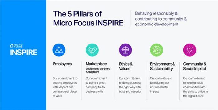 women-in-STEM-micro-focus-inspire